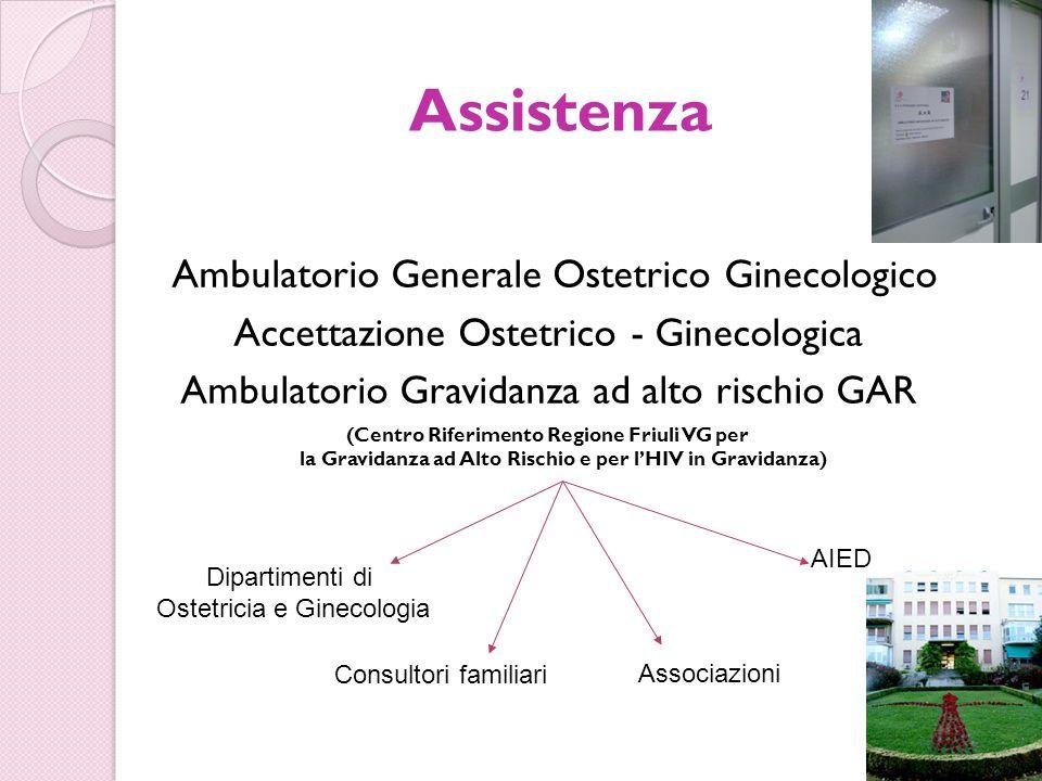 Assistenza Ambulatorio Generale Ostetrico Ginecologico