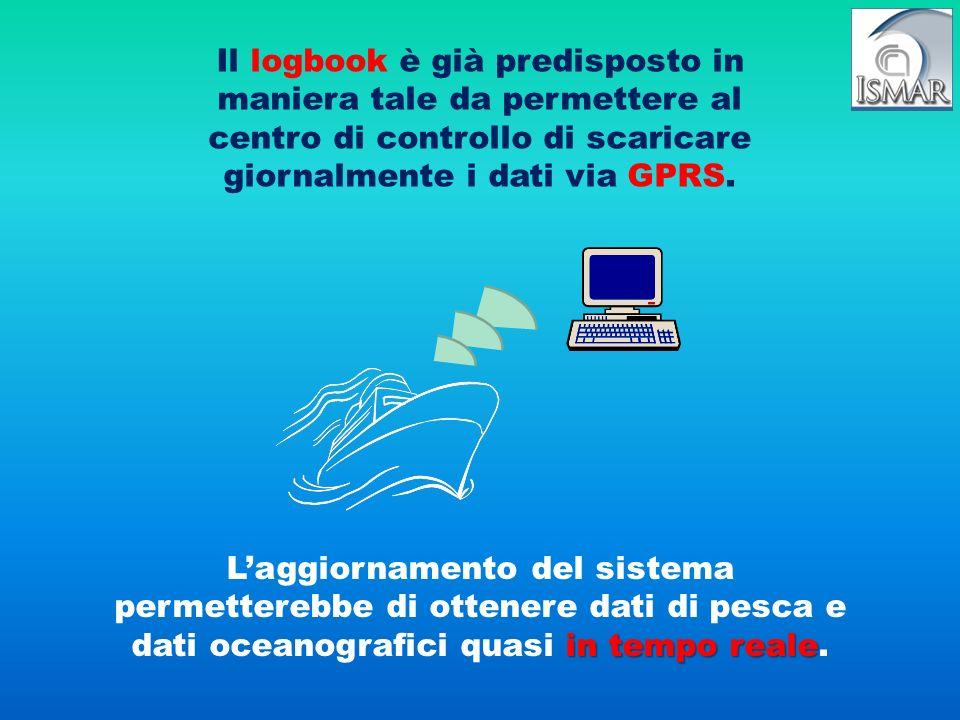 Il logbook è già predisposto in maniera tale da permettere al centro di controllo di scaricare giornalmente i dati via GPRS.