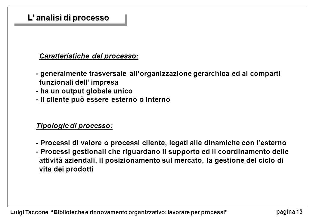 L' analisi di processo Caratteristiche del processo: