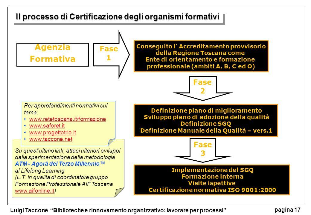 Il processo di Certificazione degli organismi formativi