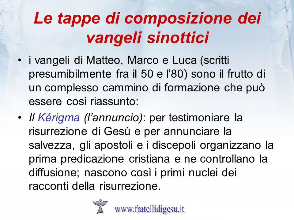 Le tappe di composizione dei vangeli sinottici