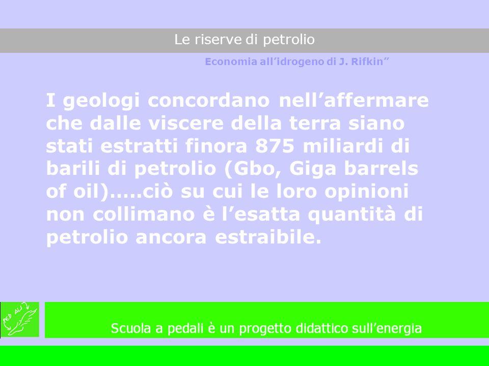 Le riserve di petrolio Economia all'idrogeno di J. Rifkin