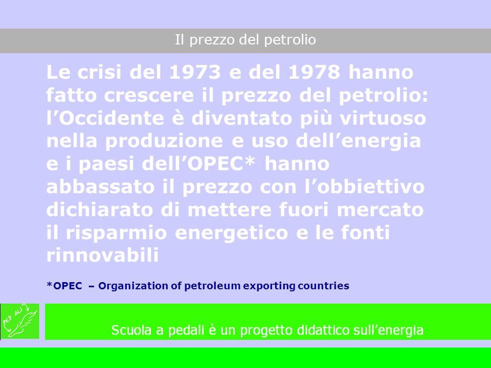Il prezzo del petrolio