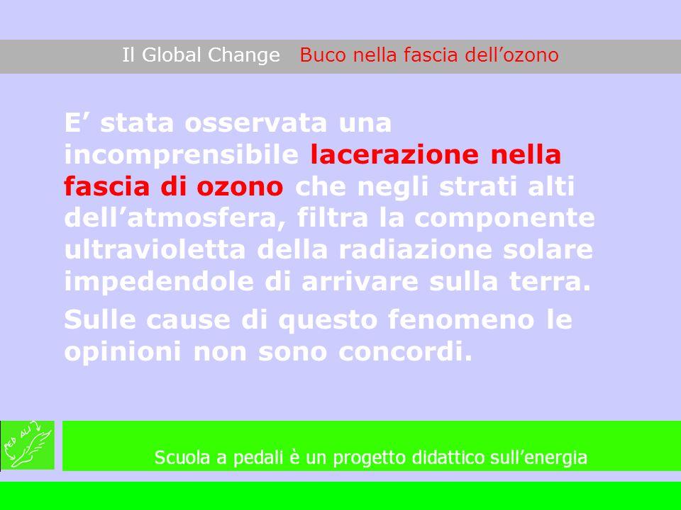 Il Global Change Buco nella fascia dell'ozono