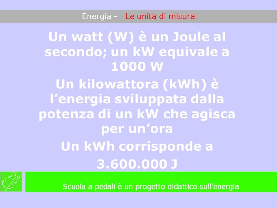 Un watt (W) è un Joule al secondo; un kW equivale a 1000 W