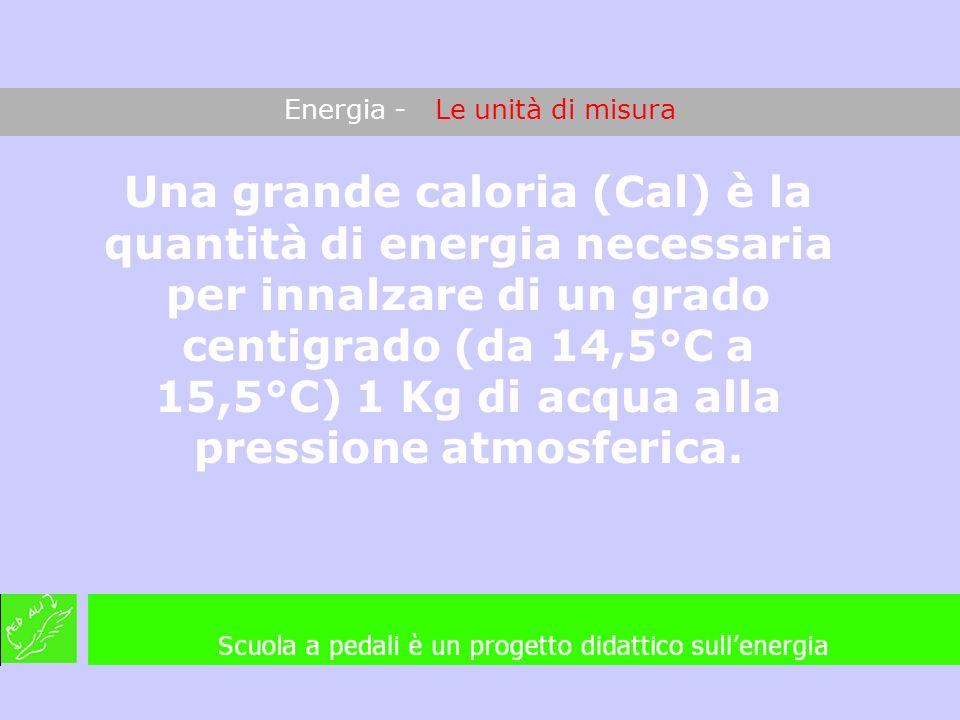 Energia - Le unità di misura