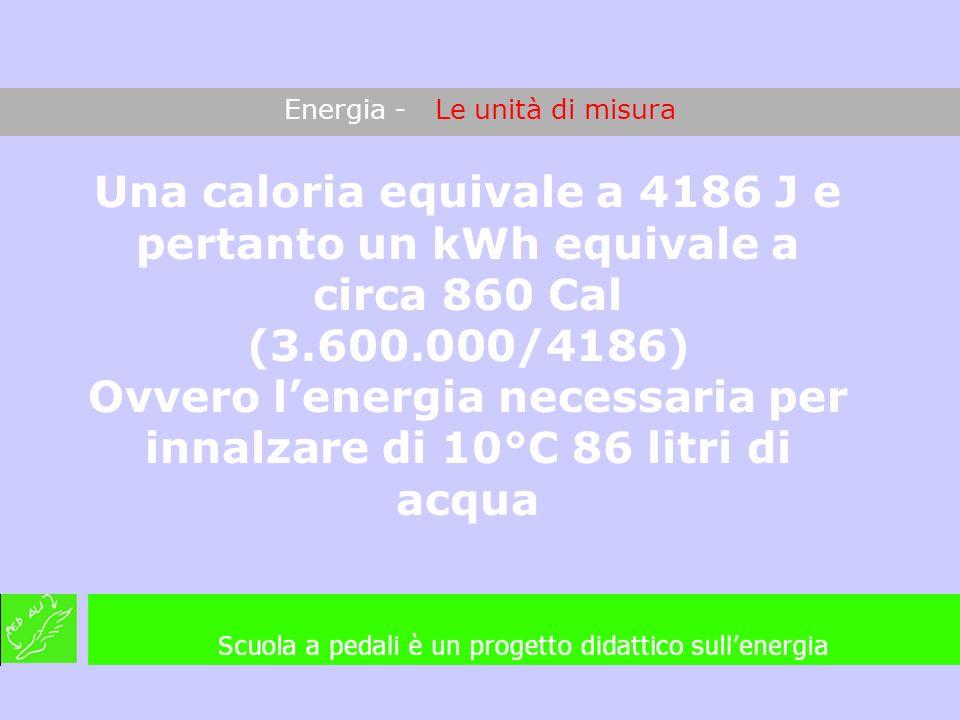 Ovvero l'energia necessaria per innalzare di 10°C 86 litri di acqua