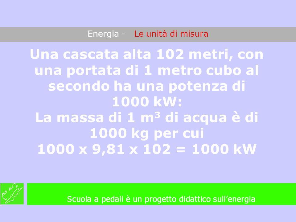 La massa di 1 m3 di acqua è di 1000 kg per cui