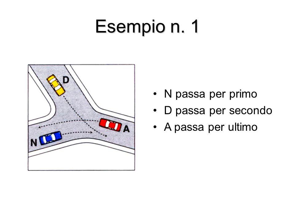 Esempio n. 1 N passa per primo D passa per secondo A passa per ultimo