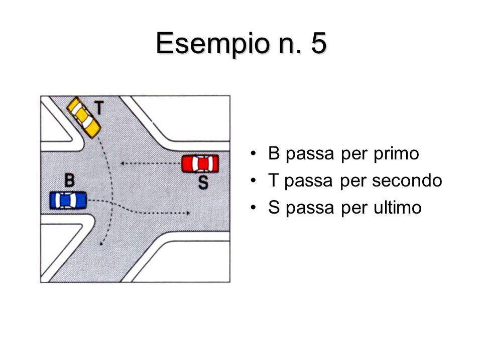 Esempio n. 5 B passa per primo T passa per secondo S passa per ultimo