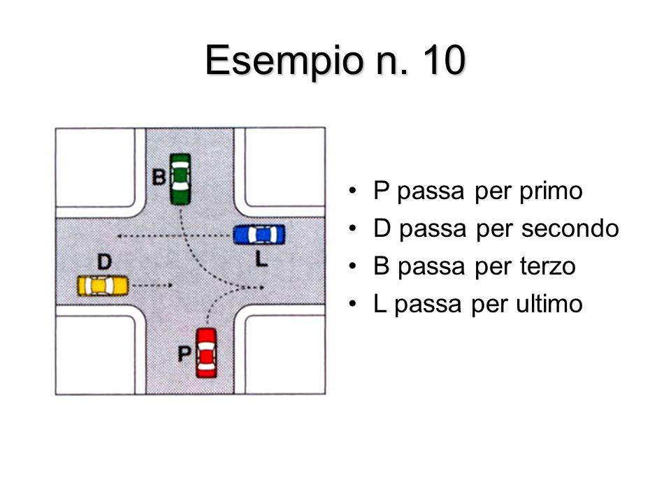 Esempio n. 10 P passa per primo D passa per secondo B passa per terzo