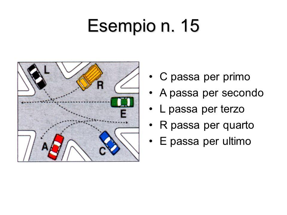 Esempio n. 15 C passa per primo A passa per secondo L passa per terzo