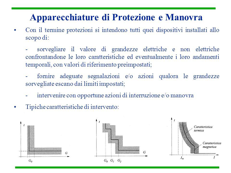 Apparecchiature di Protezione e Manovra