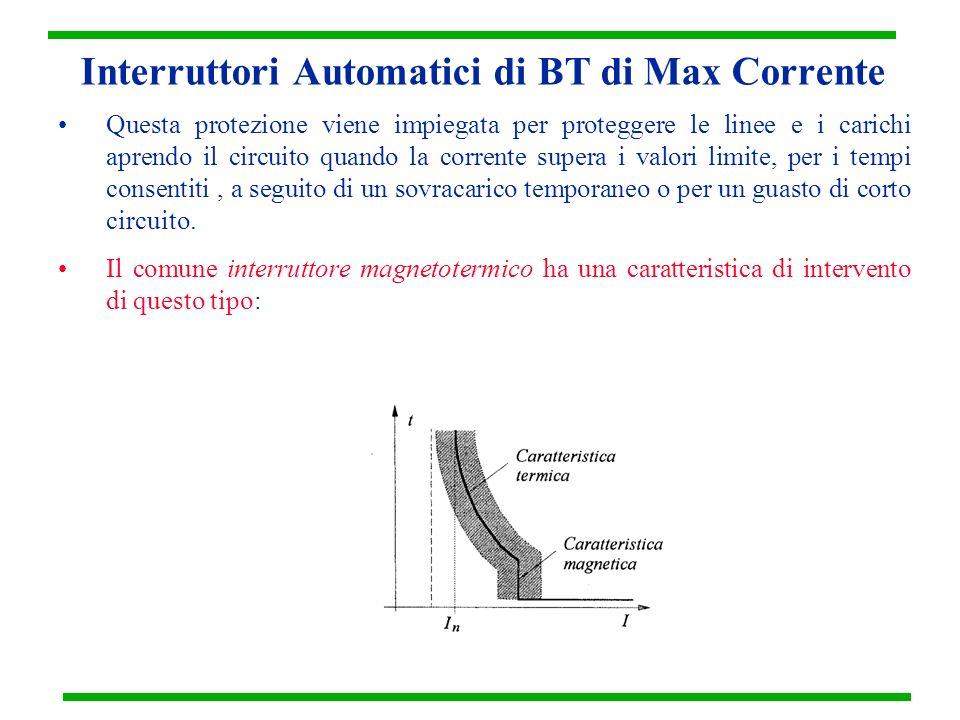 Interruttori Automatici di BT di Max Corrente