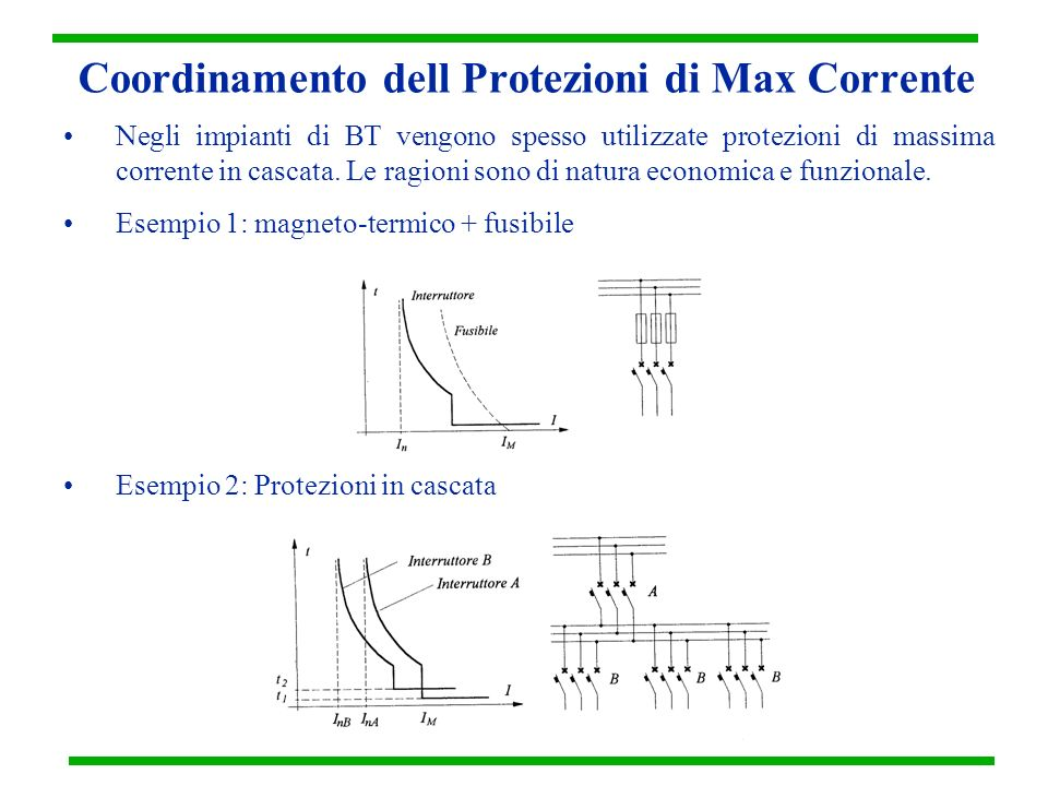 Coordinamento dell Protezioni di Max Corrente