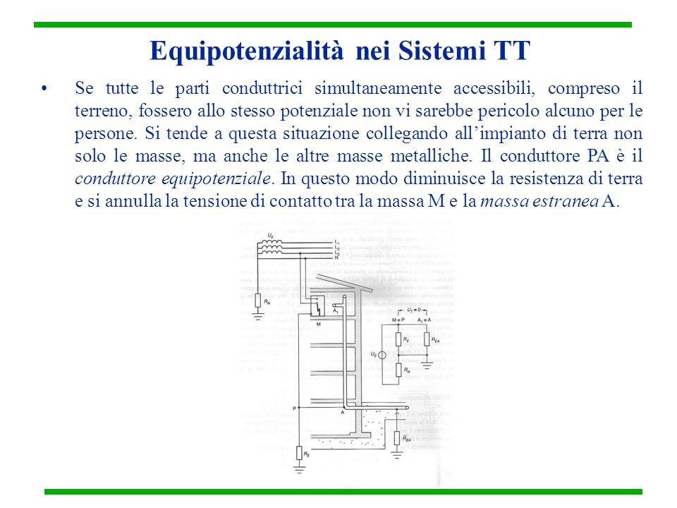 Equipotenzialità nei Sistemi TT