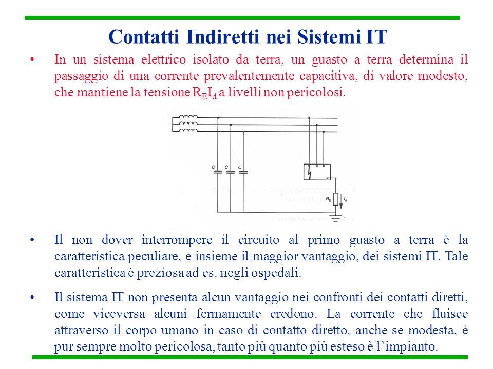 Contatti Indiretti nei Sistemi IT