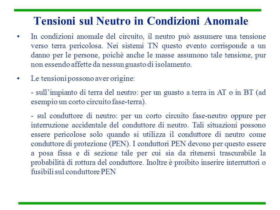 Tensioni sul Neutro in Condizioni Anomale