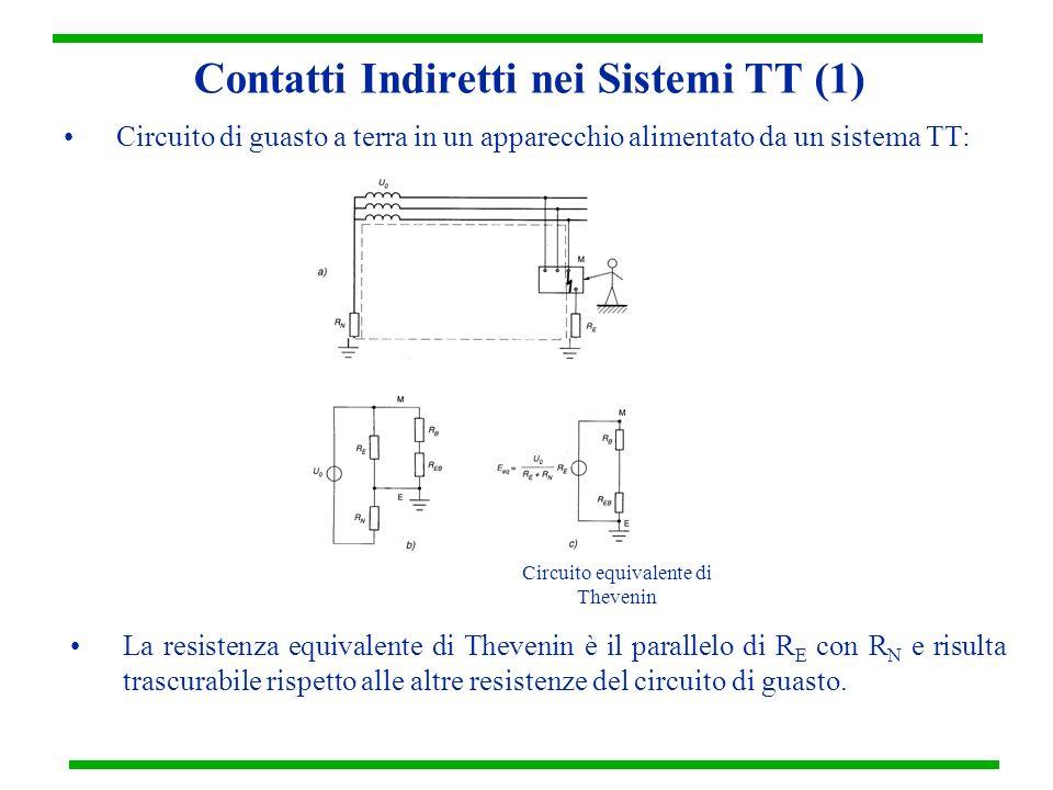 Contatti Indiretti nei Sistemi TT (1)