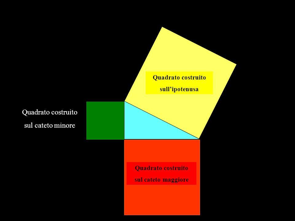 Quadrato costruito sul cateto minore Quadrato costruito sull'ipotenusa