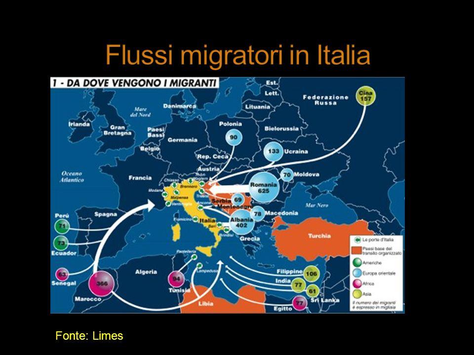 Flussi migratori in Italia