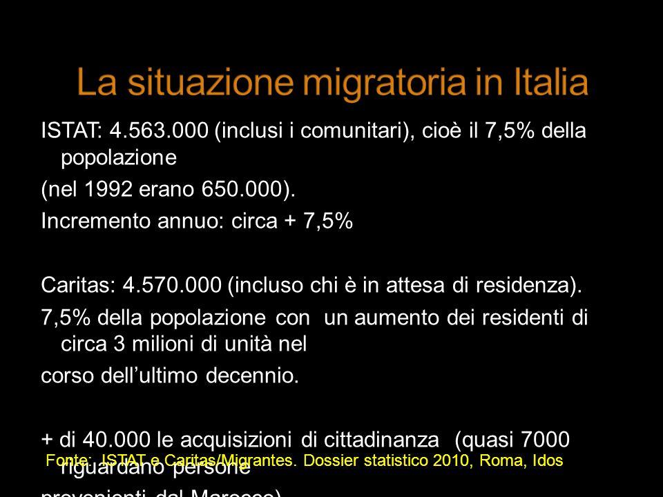 La situazione migratoria in Italia
