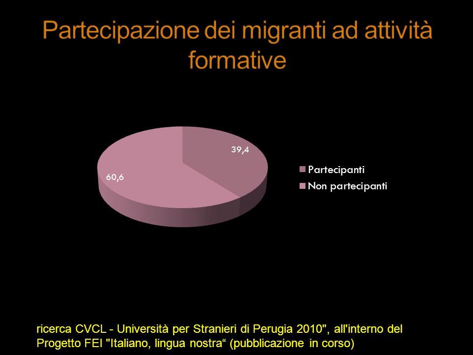 Partecipazione dei migranti ad attività formative