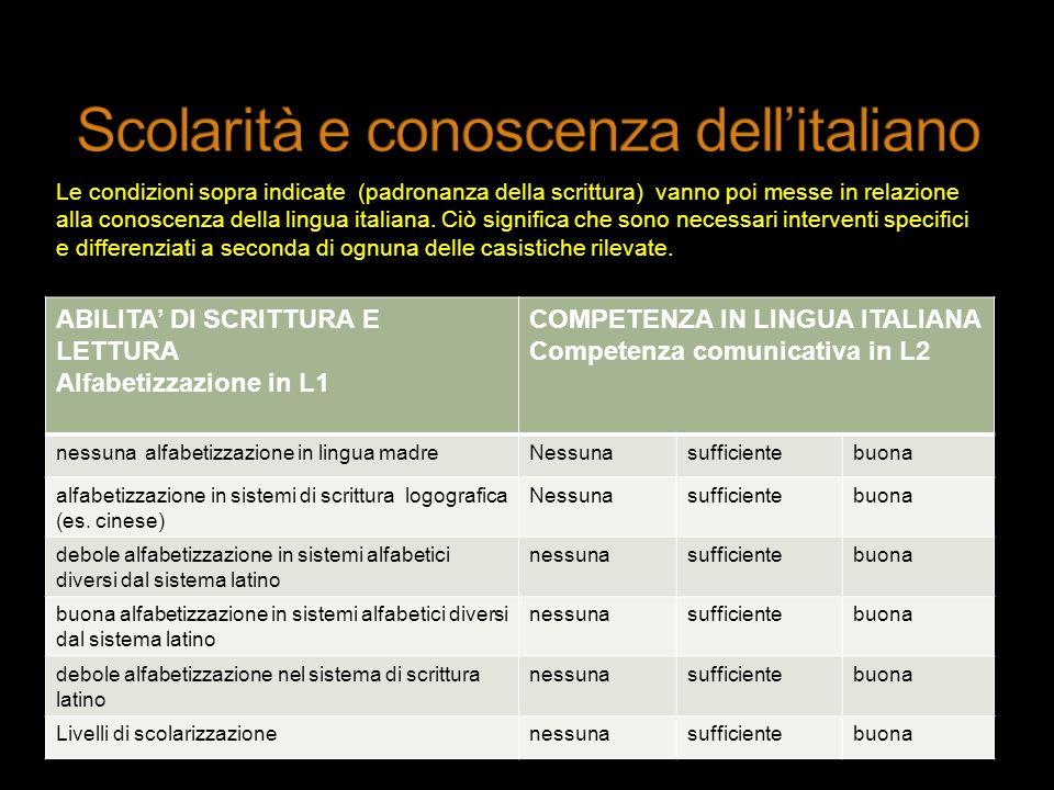 Scolarità e conoscenza dell'italiano