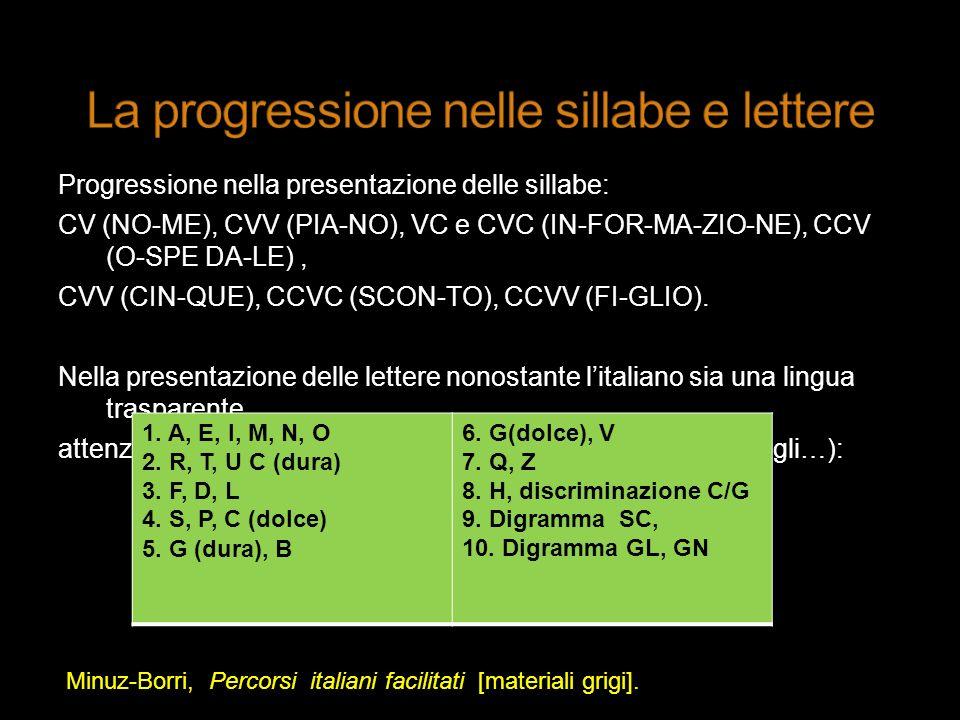 La progressione nelle sillabe e lettere