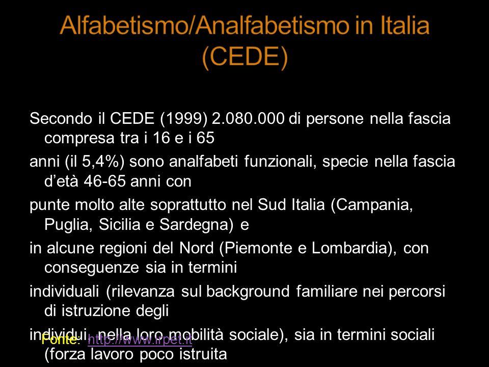 Alfabetismo/Analfabetismo in Italia (CEDE)