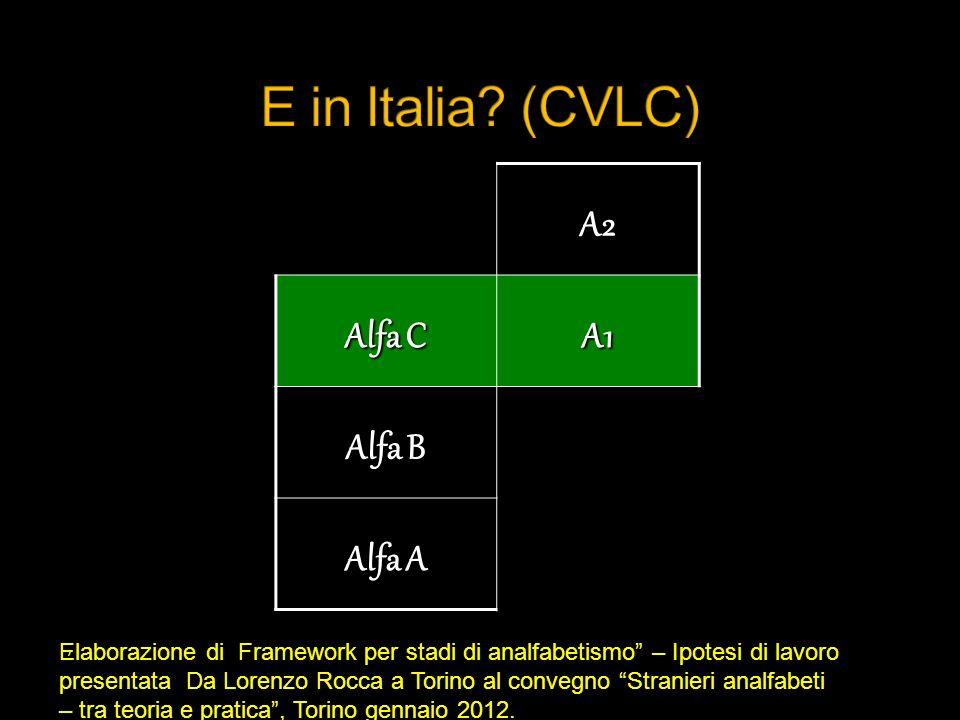 E in Italia (CVLC) A2 Alfa C A1 Alfa B Alfa A ,