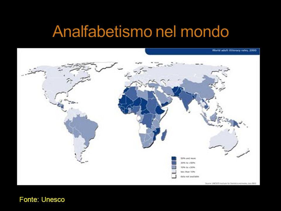 Analfabetismo nel mondo