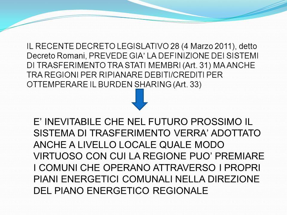 IL RECENTE DECRETO LEGISLATIVO 28 (4 Marzo 2011), detto Decreto Romani, PREVEDE GIA' LA DEFINIZIONE DEI SISTEMI DI TRASFERIMENTO TRA STATI MEMBRI (Art. 31) MA ANCHE TRA REGIONI PER RIPIANARE DEBITI/CREDITI PER OTTEMPERARE IL BURDEN SHARING (Art. 33)