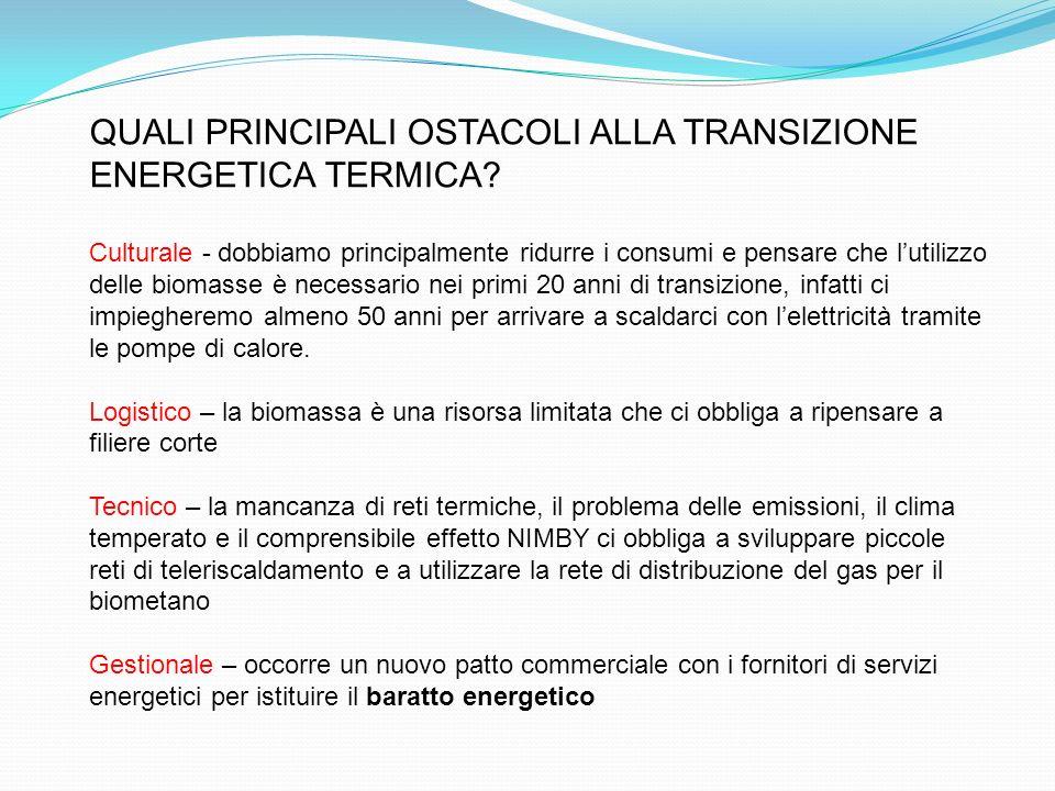 QUALI PRINCIPALI OSTACOLI ALLA TRANSIZIONE ENERGETICA TERMICA