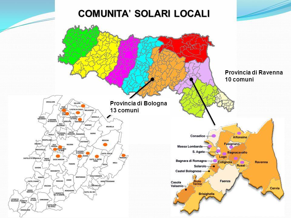 COMUNITA' SOLARI LOCALI