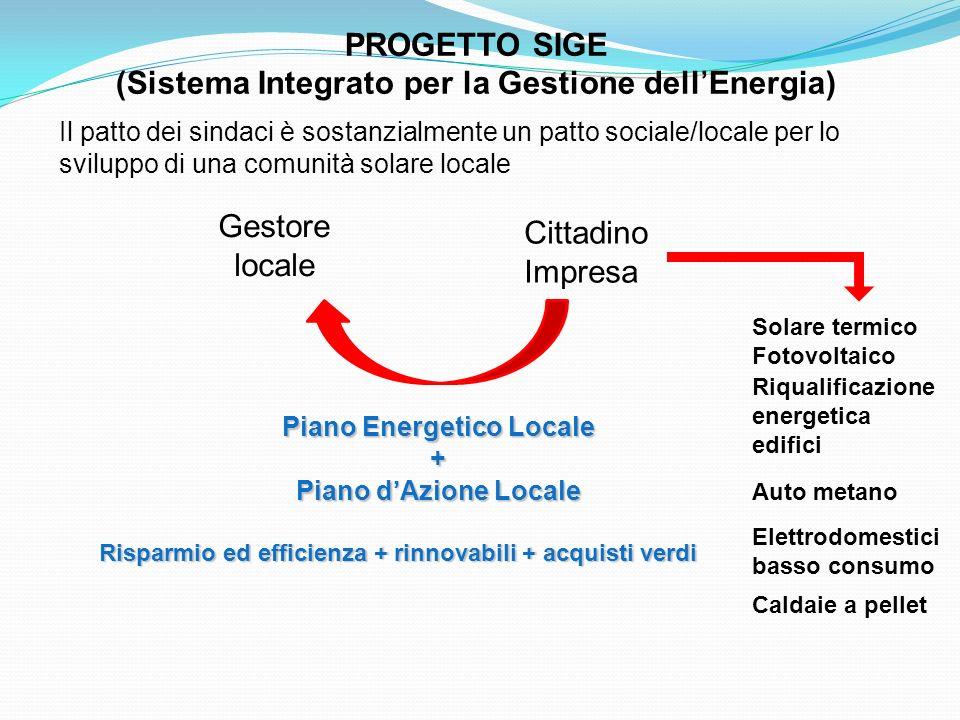 PROGETTO SIGE (Sistema Integrato per la Gestione dell'Energia)