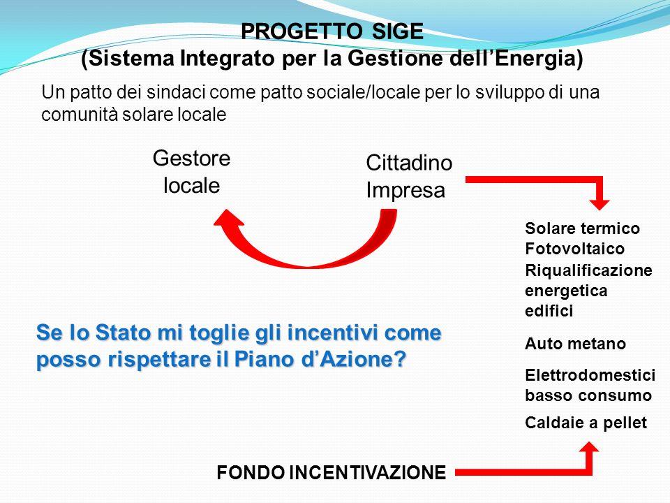 (Sistema Integrato per la Gestione dell'Energia)