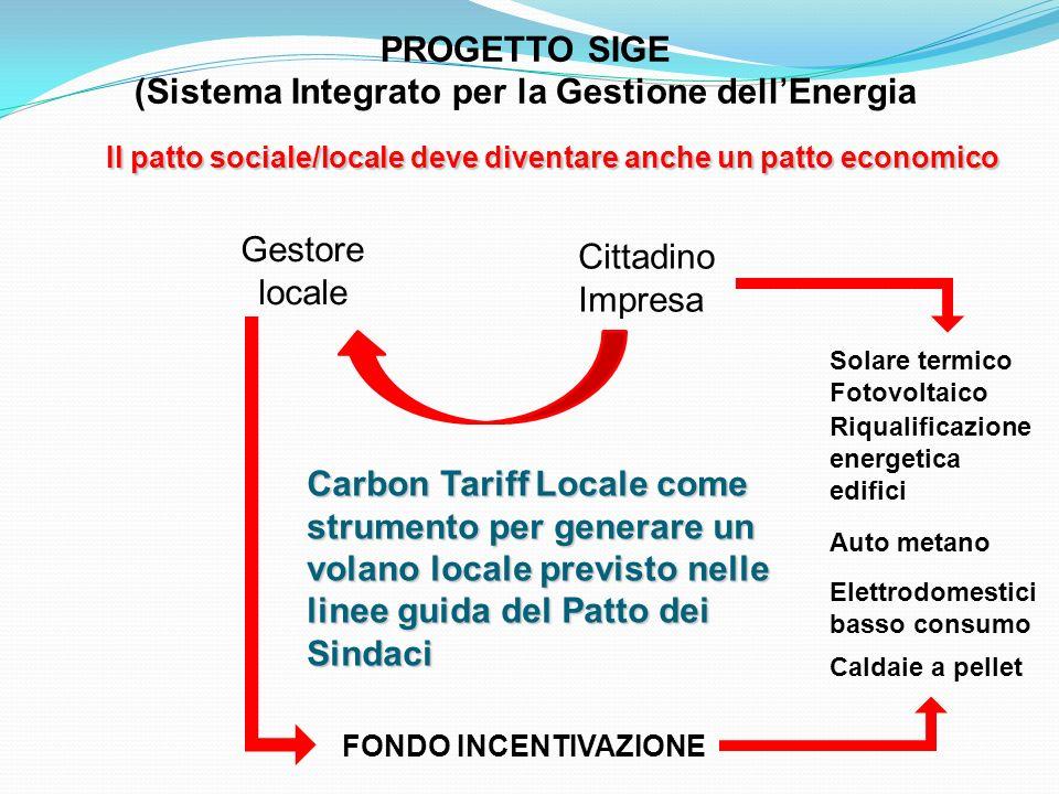(Sistema Integrato per la Gestione dell'Energia