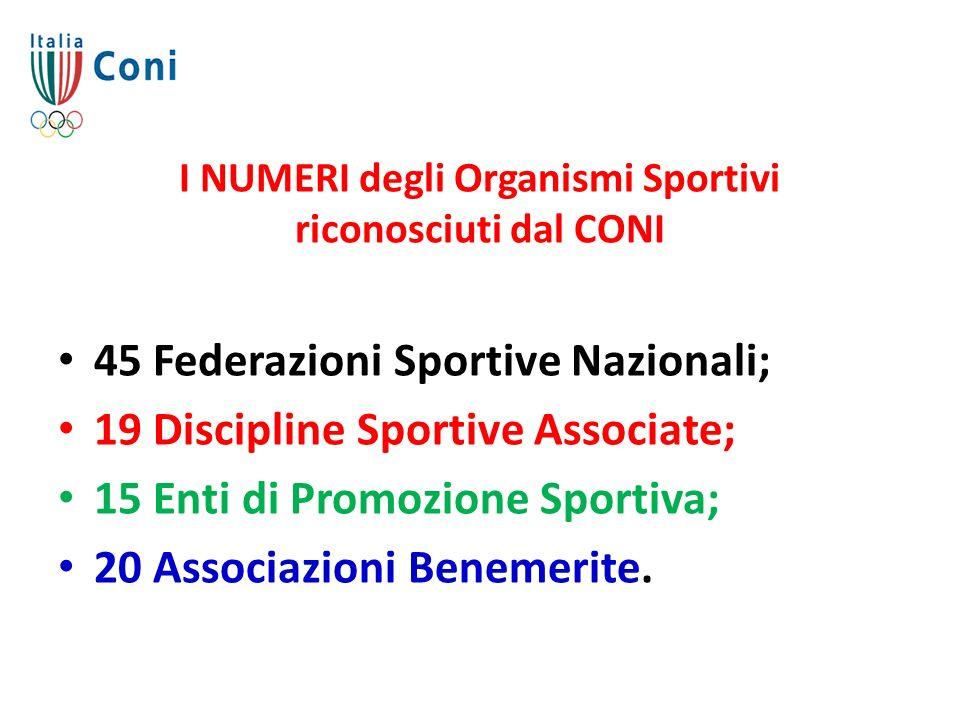 I NUMERI degli Organismi Sportivi riconosciuti dal CONI
