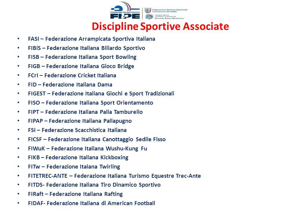 Discipline Sportive Associate
