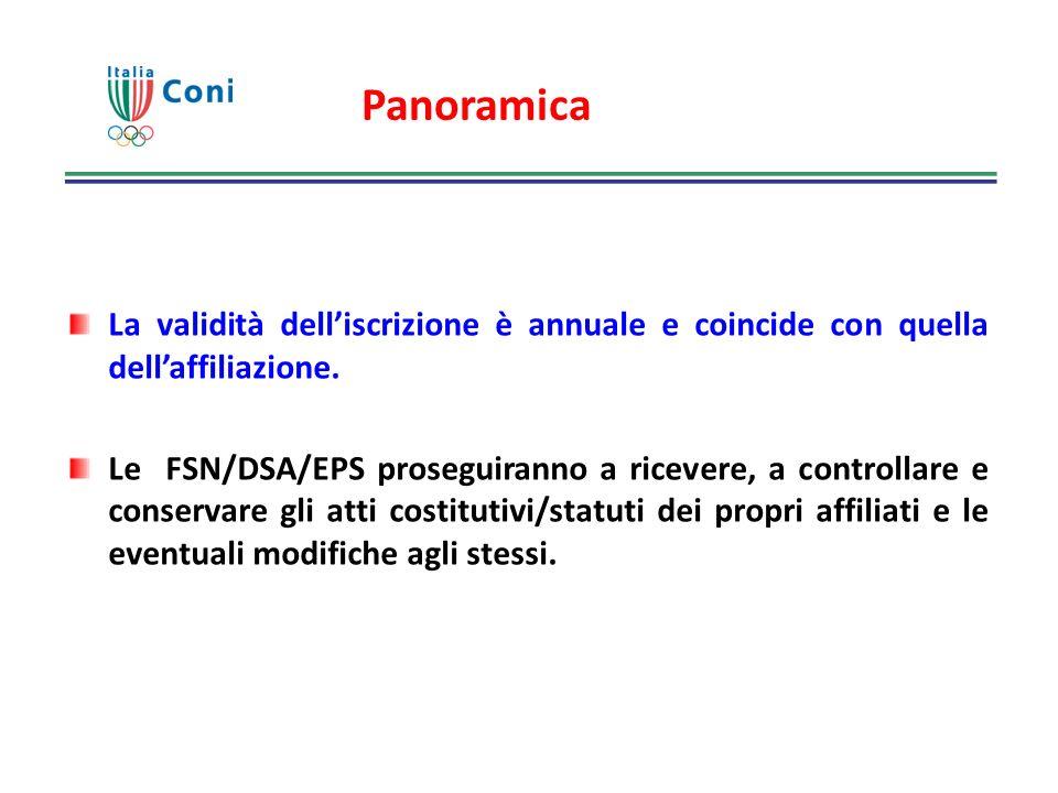 Panoramica La validità dell'iscrizione è annuale e coincide con quella dell'affiliazione.