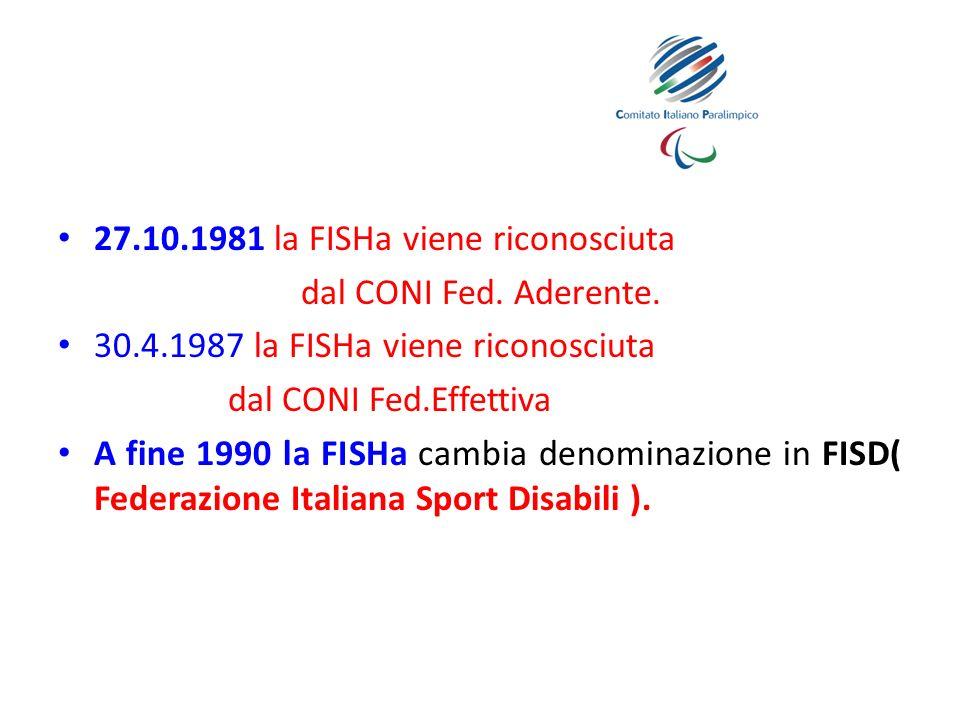 27.10.1981 la FISHa viene riconosciuta