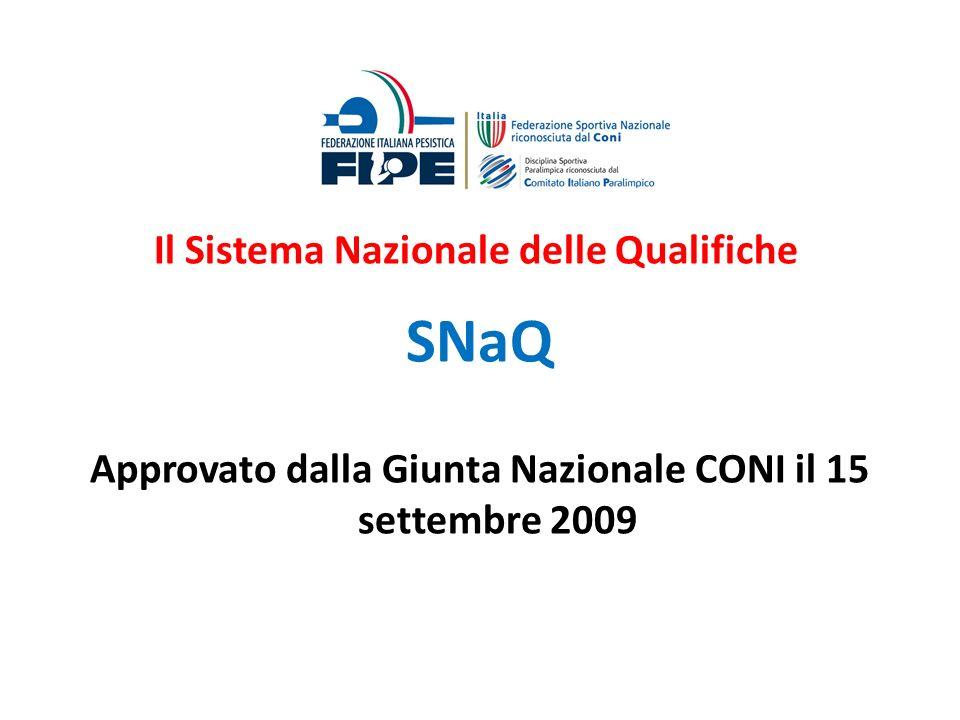 Approvato dalla Giunta Nazionale CONI il 15 settembre 2009