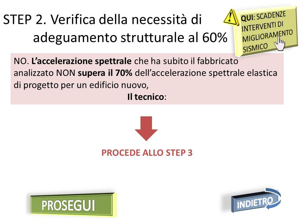 STEP 2. Verifica della necessità di adeguamento strutturale al 60%