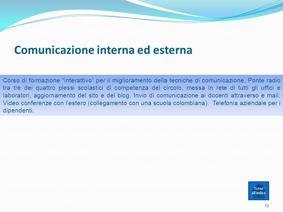 Comunicazione interna ed esterna