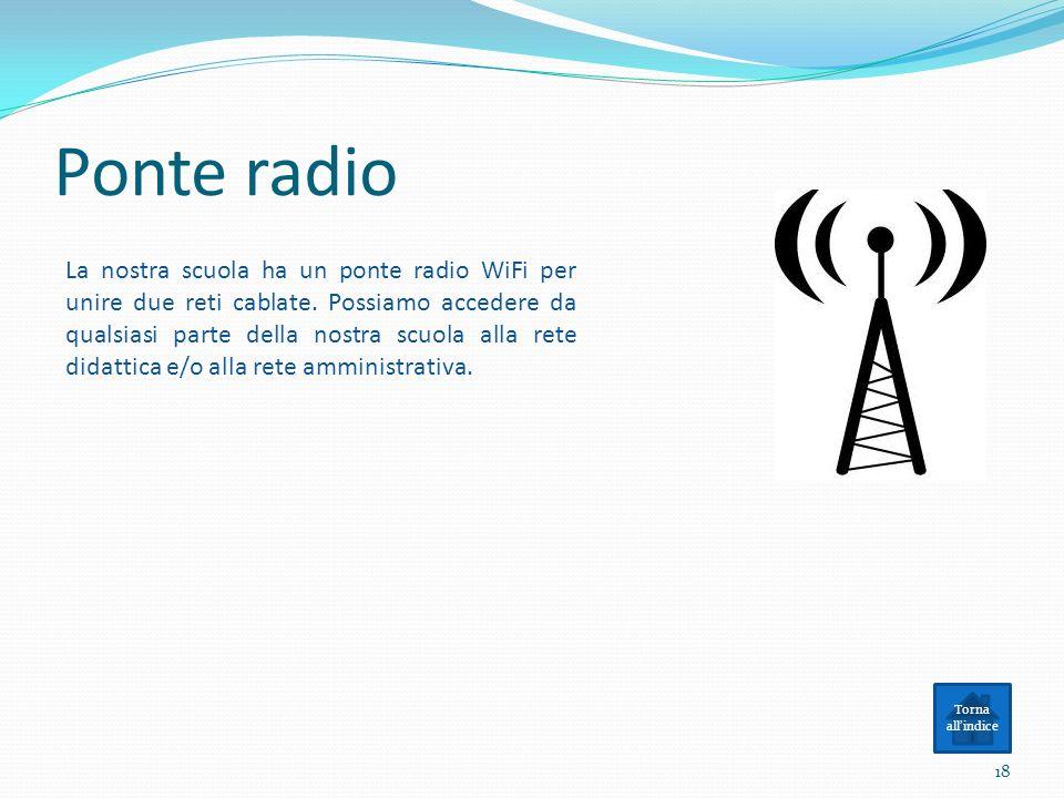 Ponte radio