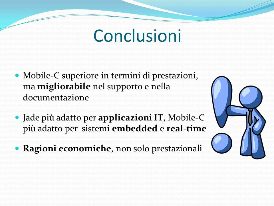 Conclusioni Mobile-C superiore in termini di prestazioni, ma migliorabile nel supporto e nella documentazione.
