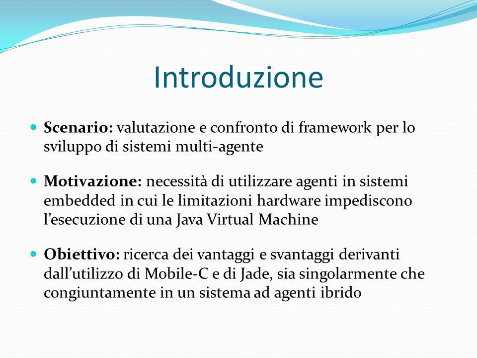 Introduzione Scenario: valutazione e confronto di framework per lo sviluppo di sistemi multi-agente.
