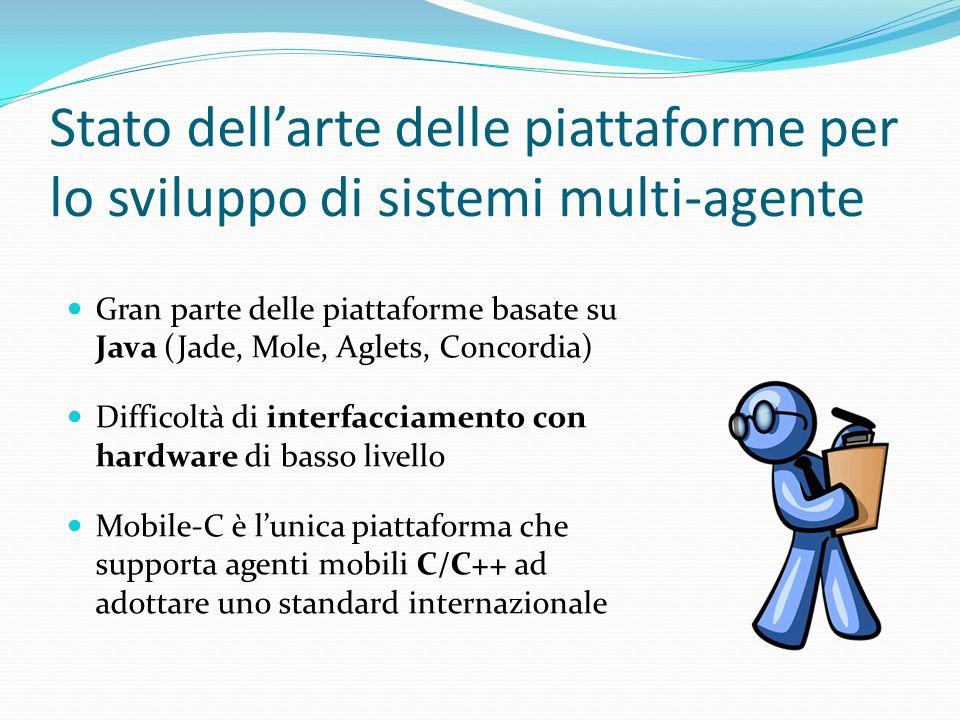Stato dell'arte delle piattaforme per lo sviluppo di sistemi multi-agente