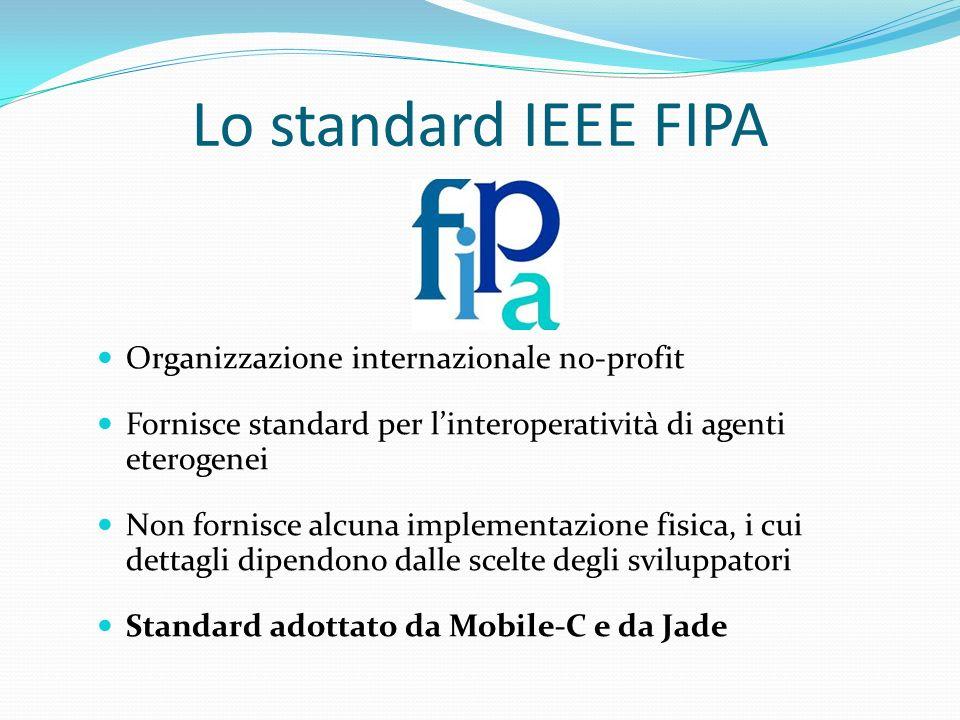 Lo standard IEEE FIPA Organizzazione internazionale no-profit